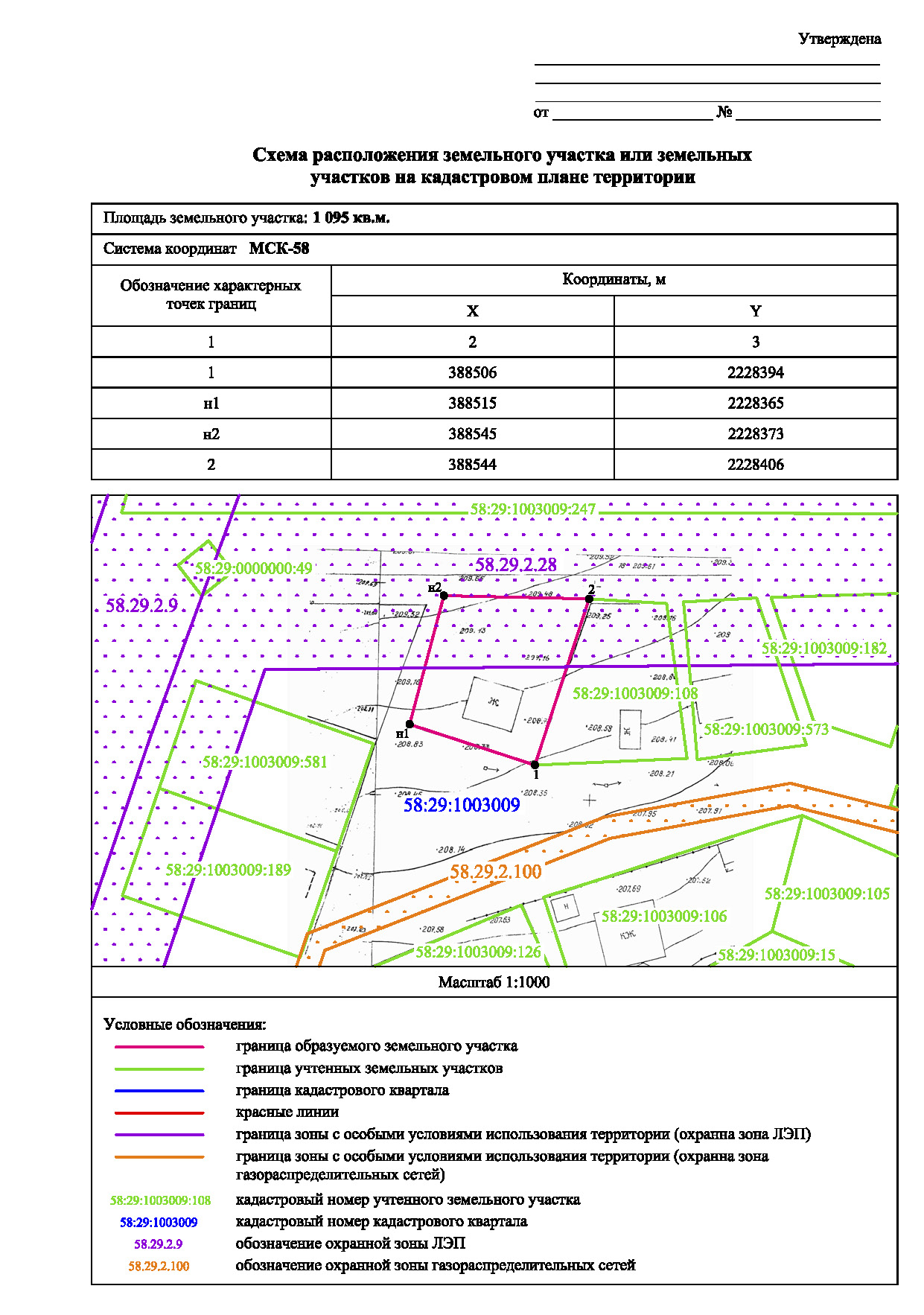Требования к схеме расположения земельного участка